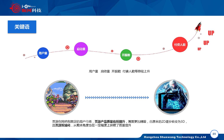 2015-2016年中国网吧行业顺网大数据报告蓝皮书_000090