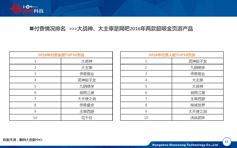2015-2016年中国网吧行业顺网大数据报告蓝皮书_000094
