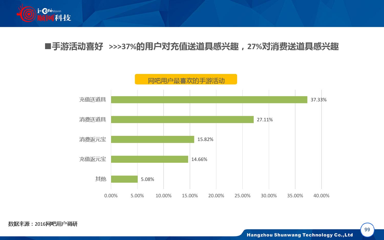 2015-2016年中国网吧行业顺网大数据报告蓝皮书_000100