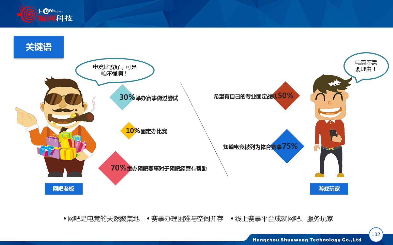 2015-2016年中国网吧行业顺网大数据报告蓝皮书_000103