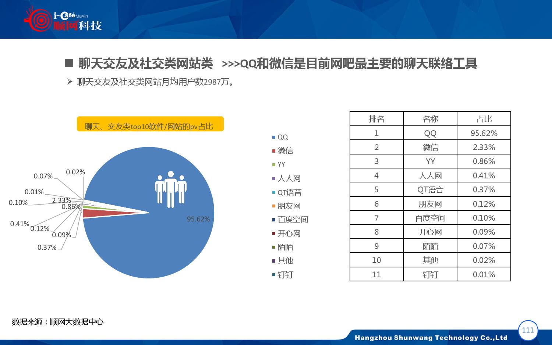 2015-2016年中国网吧行业顺网大数据报告蓝皮书_000112