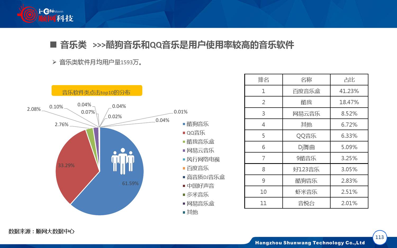 2015-2016年中国网吧行业顺网大数据报告蓝皮书_000114