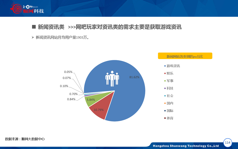 2015-2016年中国网吧行业顺网大数据报告蓝皮书_000115