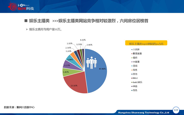 2015-2016年中国网吧行业顺网大数据报告蓝皮书_000116