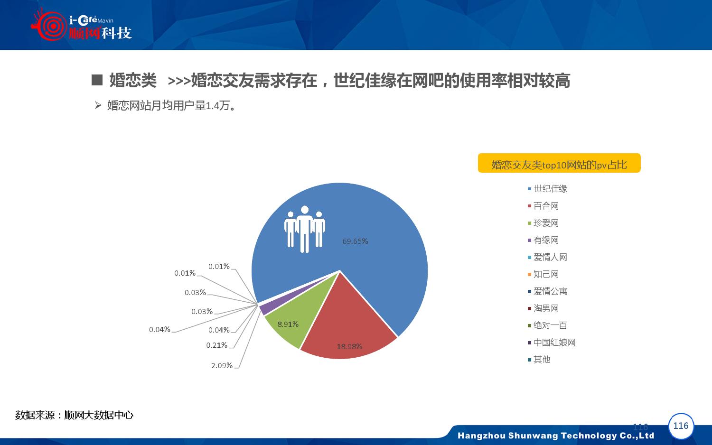 2015-2016年中国网吧行业顺网大数据报告蓝皮书_000117