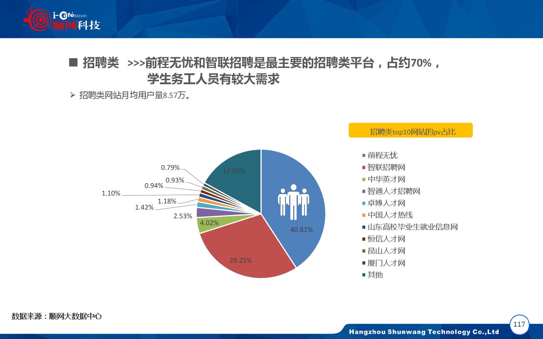 2015-2016年中国网吧行业顺网大数据报告蓝皮书_000118
