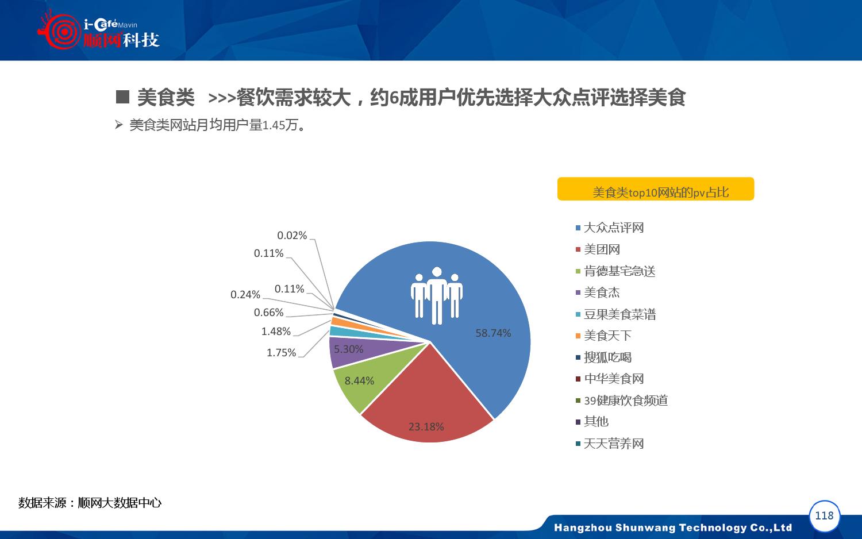 2015-2016年中国网吧行业顺网大数据报告蓝皮书_000119