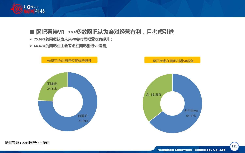 2015-2016年中国网吧行业顺网大数据报告蓝皮书_000122