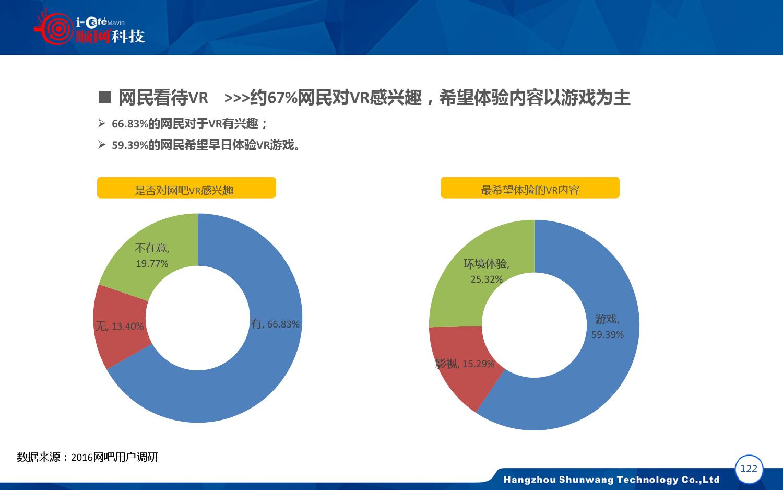 2015-2016年中国网吧行业顺网大数据报告蓝皮书_000123