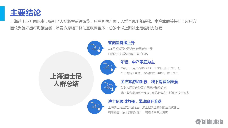 2016上海迪士尼人群洞察报告_000003