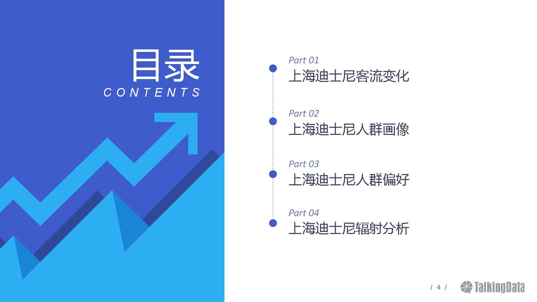 2016上海迪士尼人群洞察报告_000004