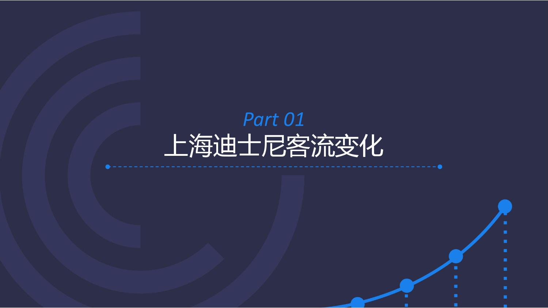 2016上海迪士尼人群洞察报告_000005