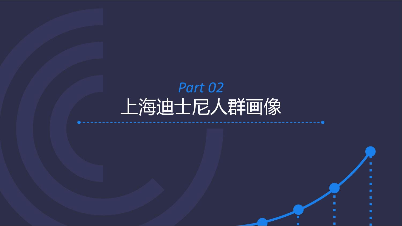 2016上海迪士尼人群洞察报告_000008