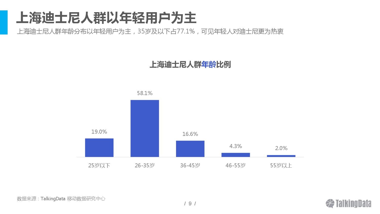 2016上海迪士尼人群洞察报告_000009