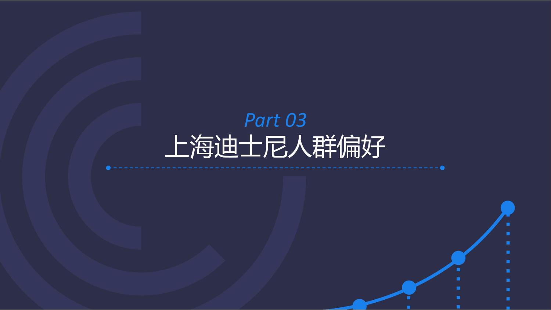 2016上海迪士尼人群洞察报告_000015