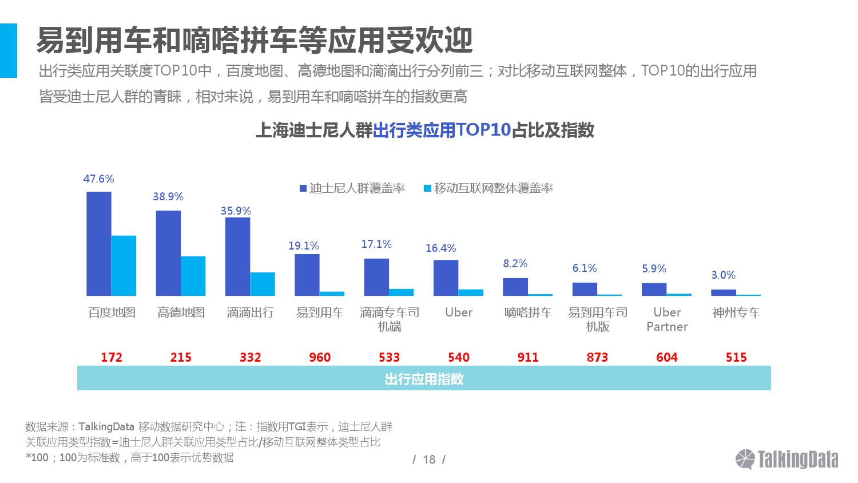 2016上海迪士尼人群洞察报告_000018