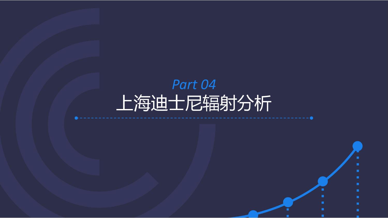 2016上海迪士尼人群洞察报告_000022