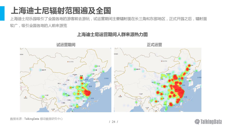 2016上海迪士尼人群洞察报告_000024