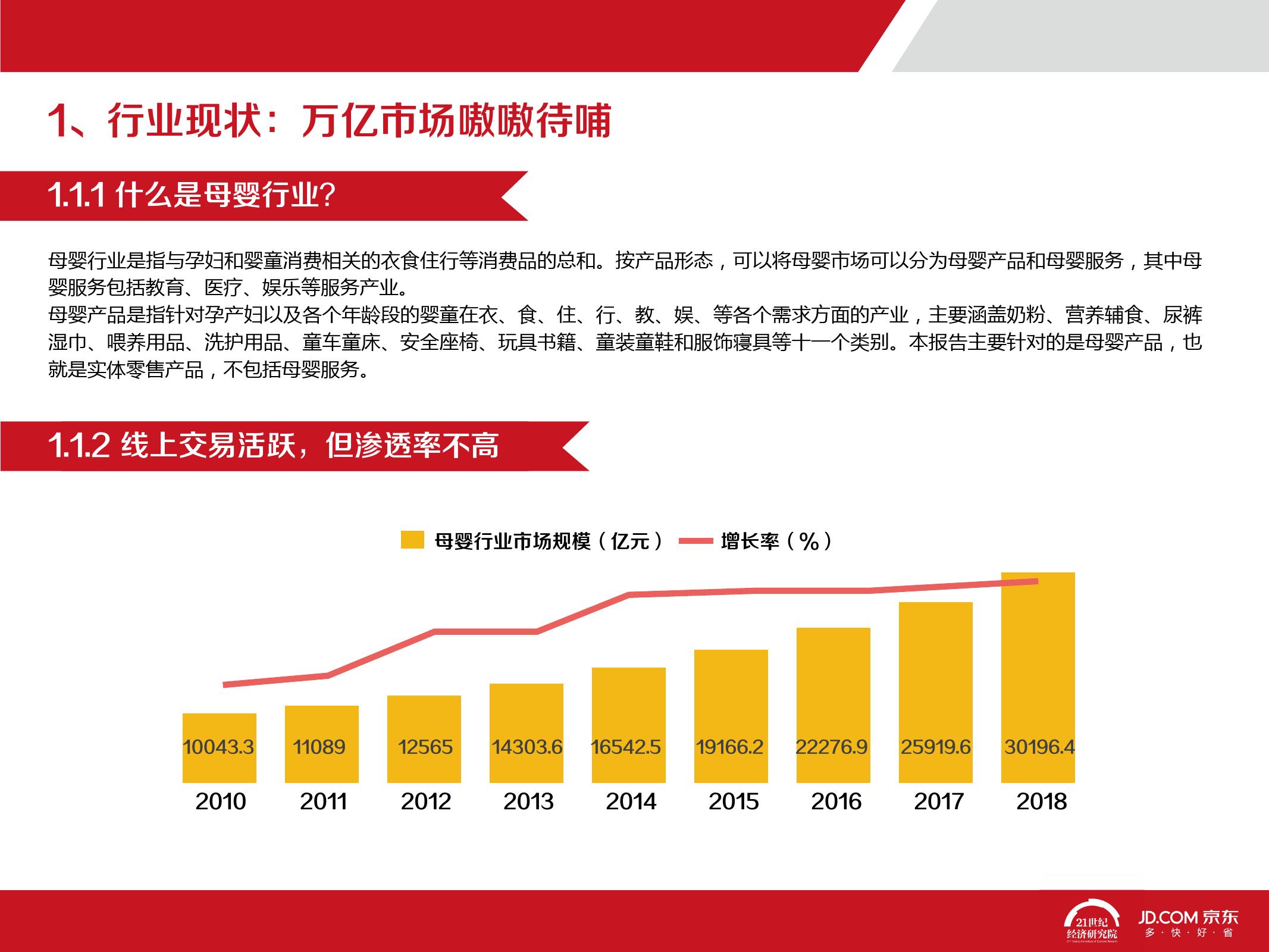 2016中国母婴产品消费趋势报告_000005