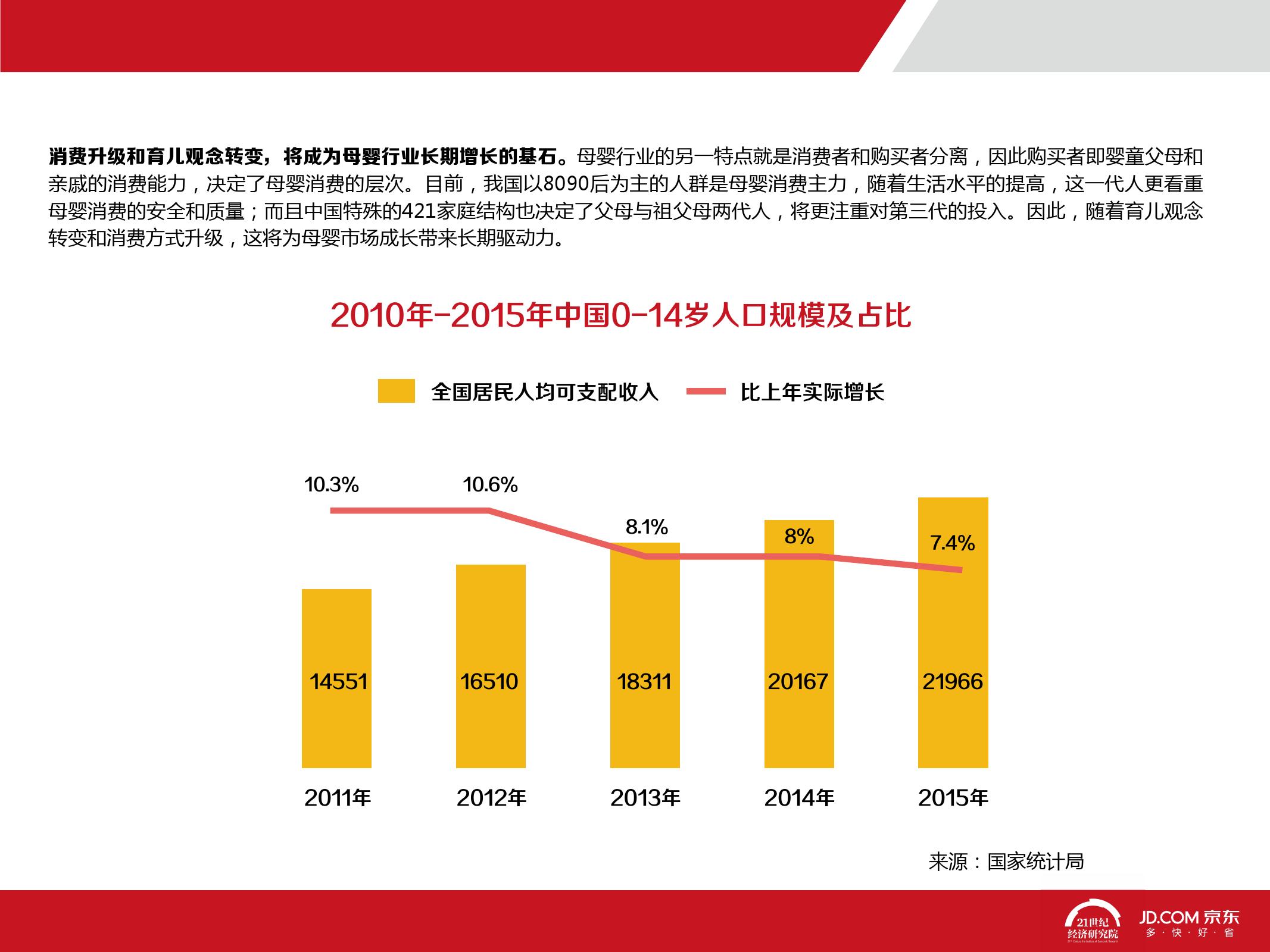 2016中国母婴产品消费趋势报告_000009