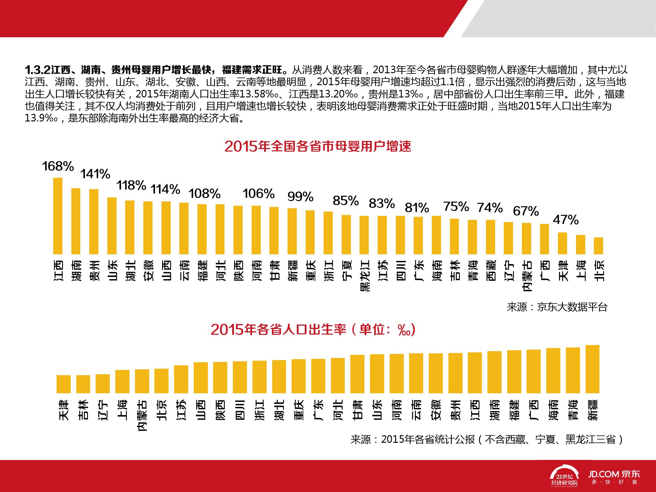2016中国母婴产品消费趋势报告_000015