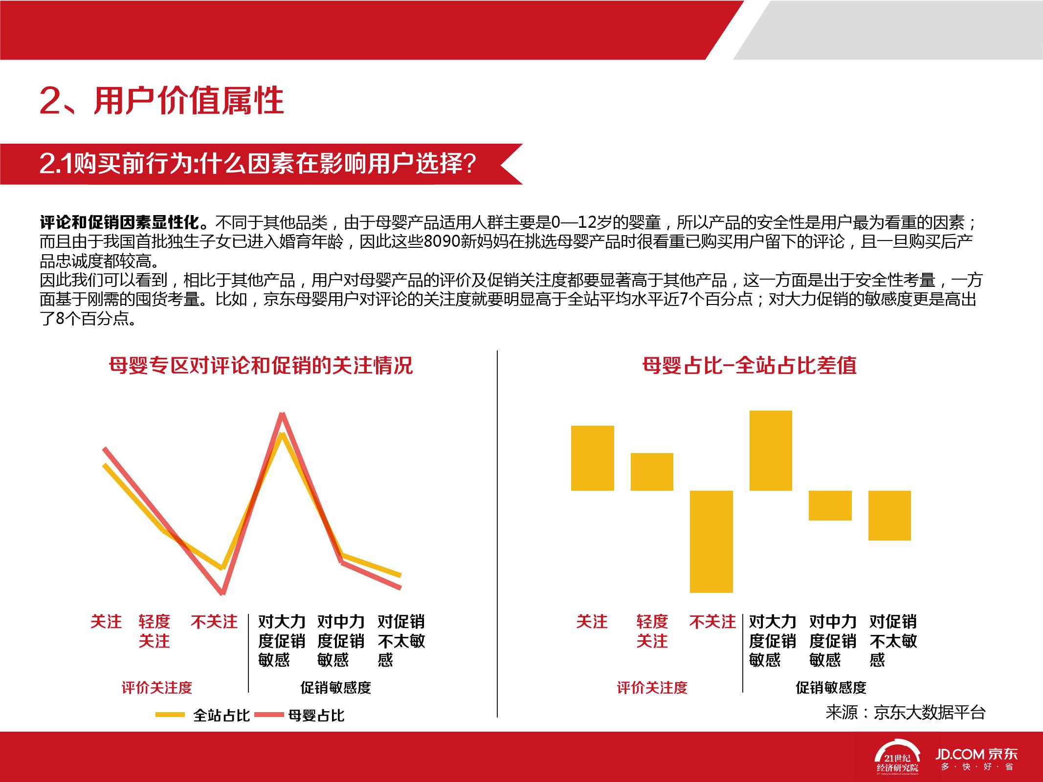 2016中国母婴产品消费趋势报告_000018