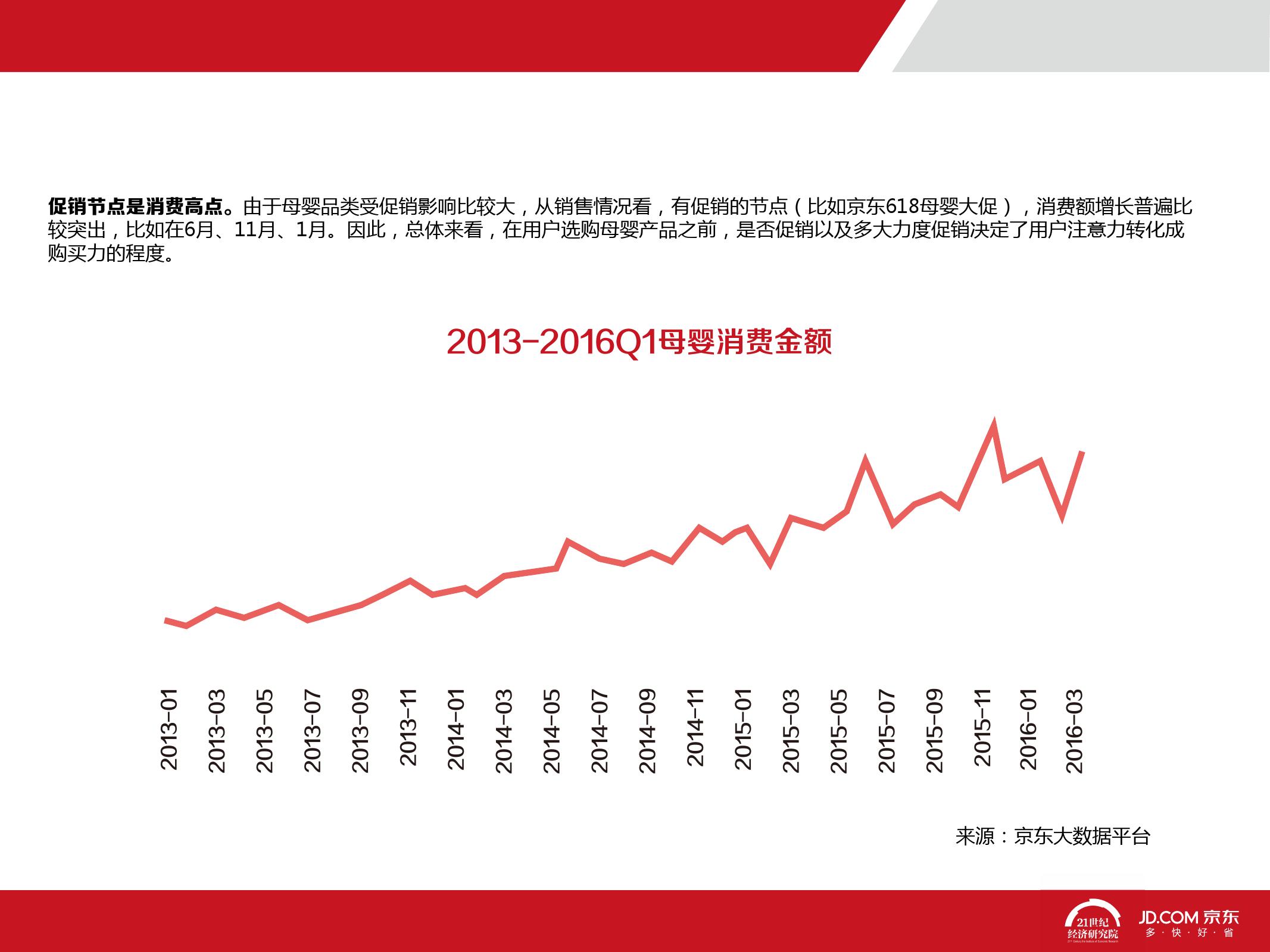 2016中国母婴产品消费趋势报告_000020