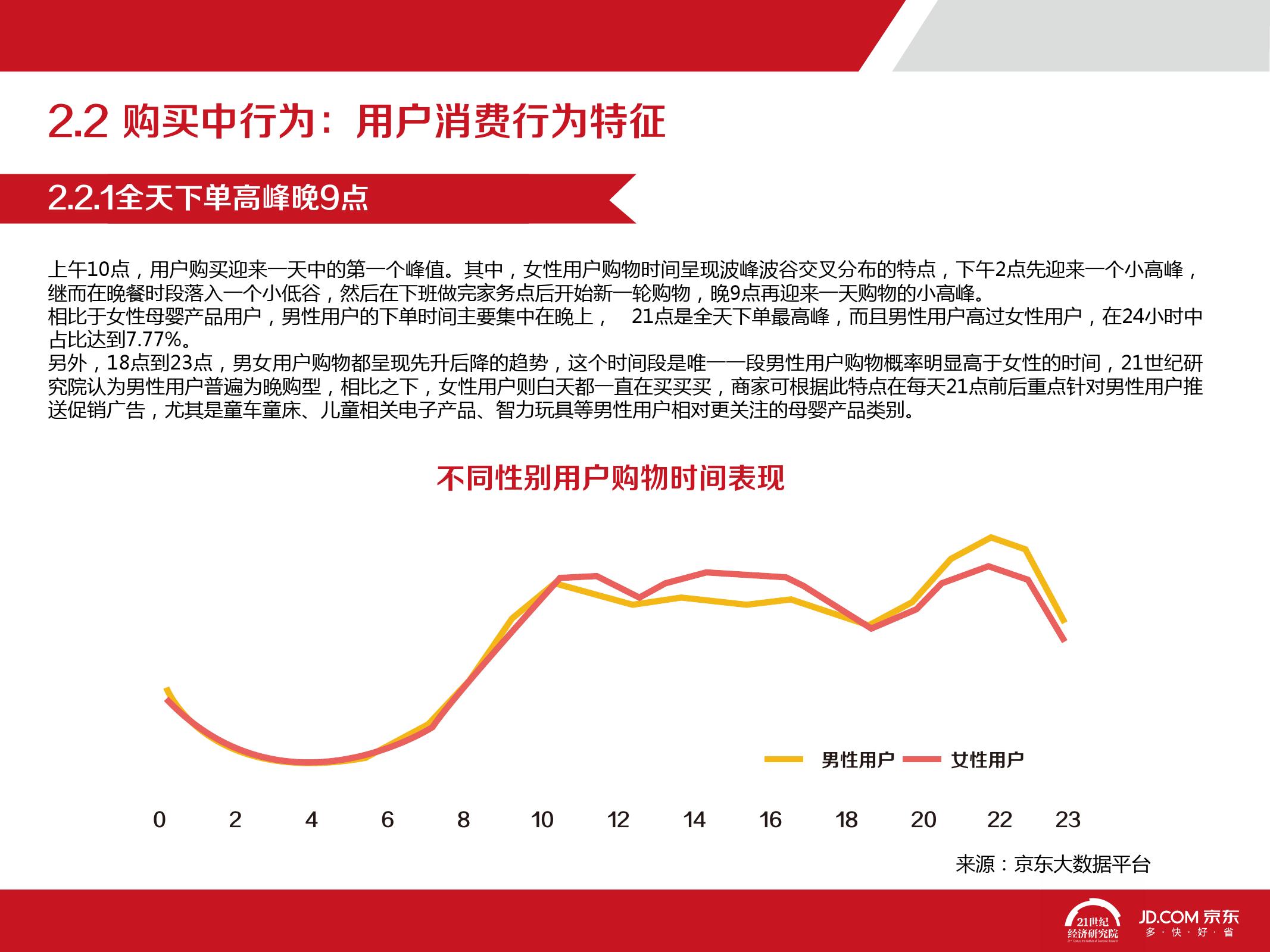 2016中国母婴产品消费趋势报告_000022
