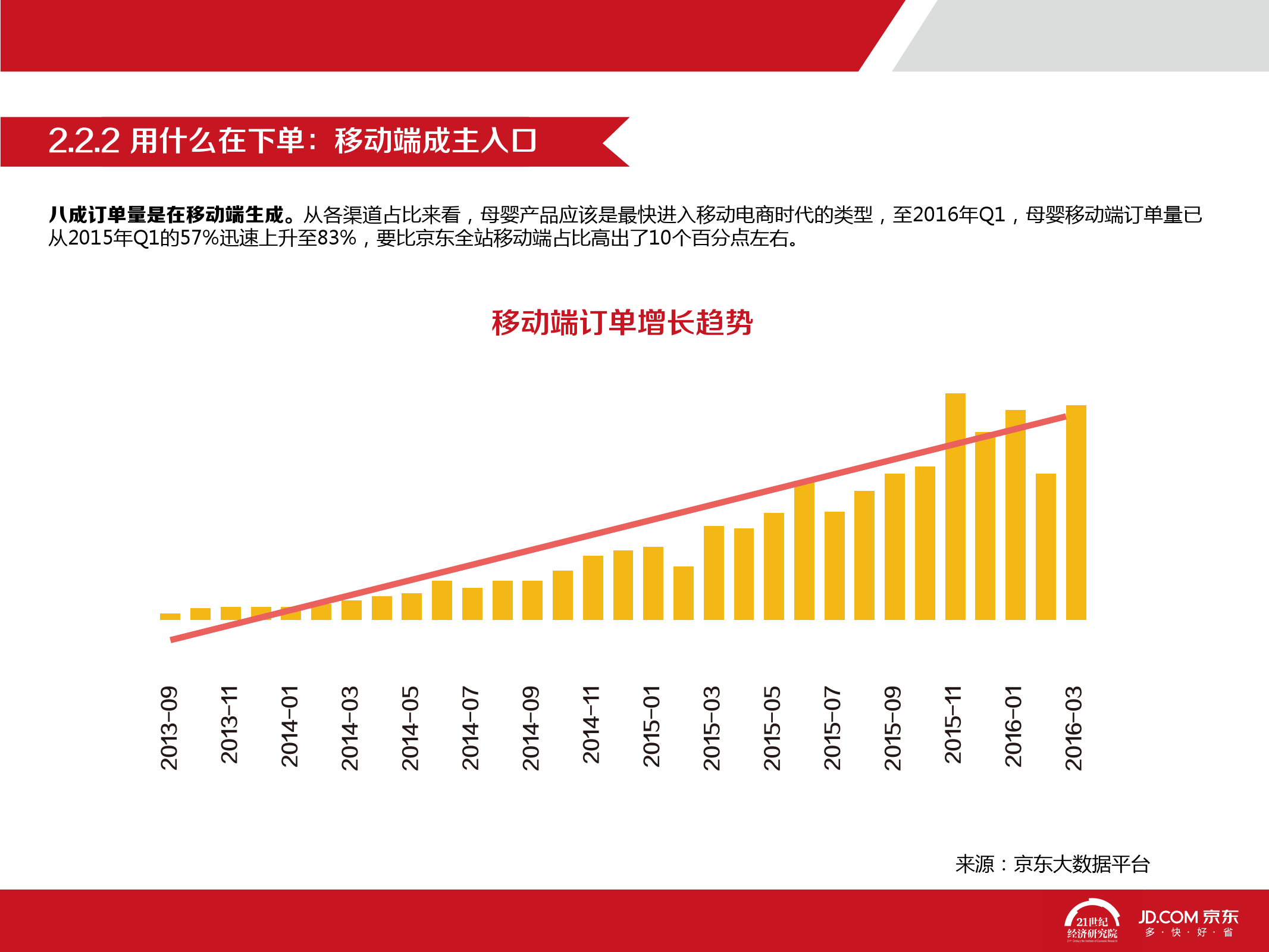 2016中国母婴产品消费趋势报告_000023