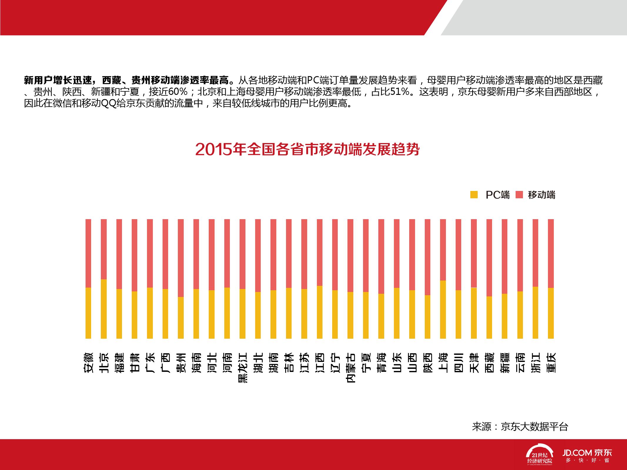 2016中国母婴产品消费趋势报告_000024