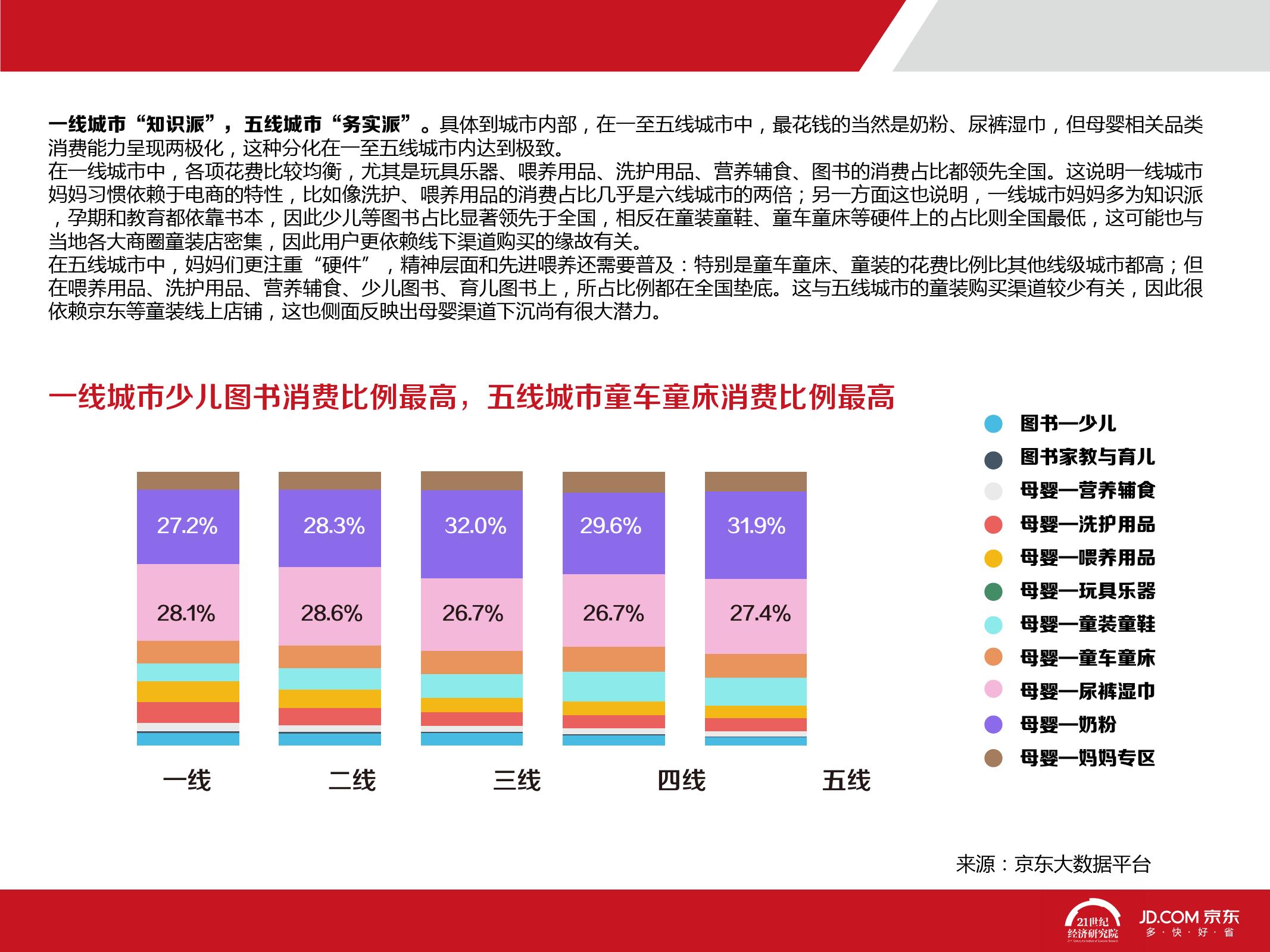 2016中国母婴产品消费趋势报告_000026