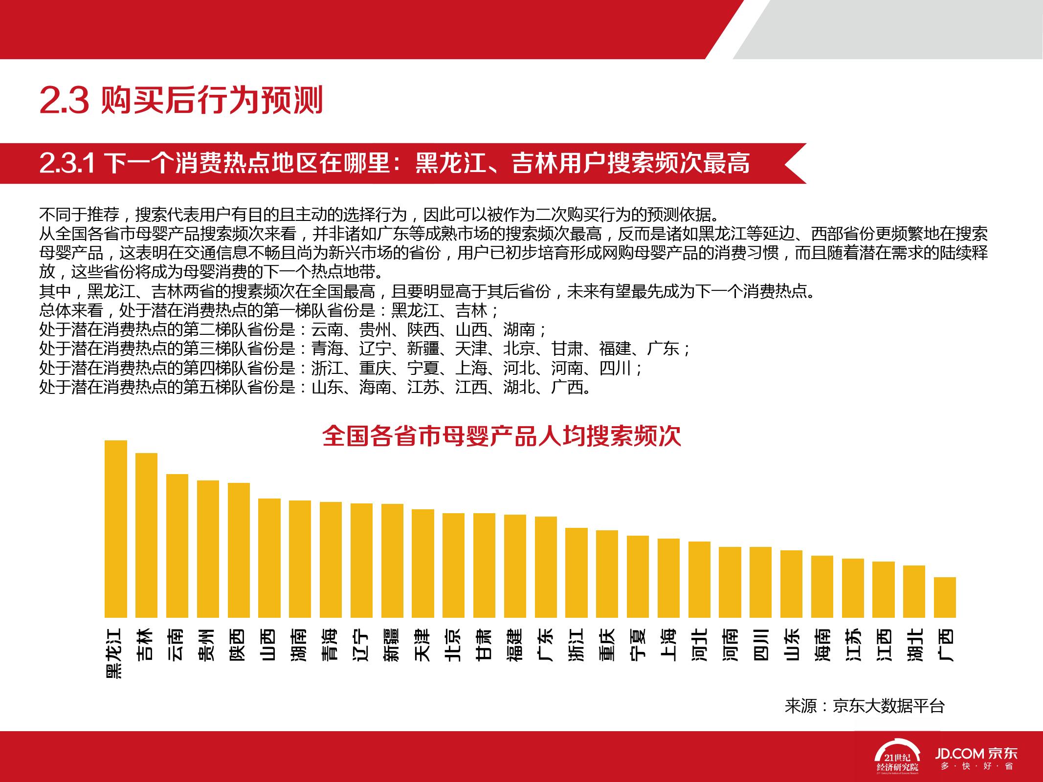 2016中国母婴产品消费趋势报告_000029