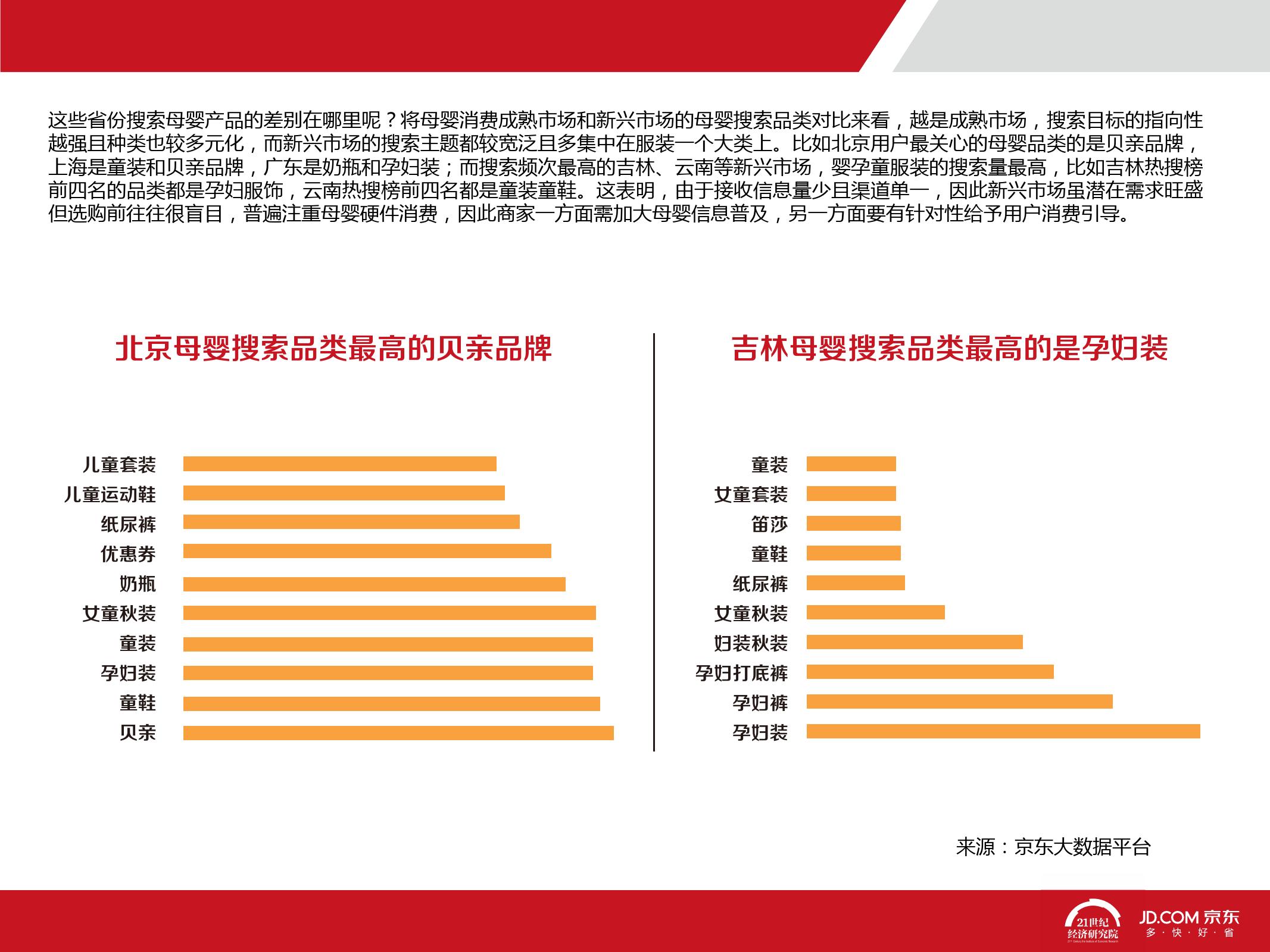 2016中国母婴产品消费趋势报告_000030