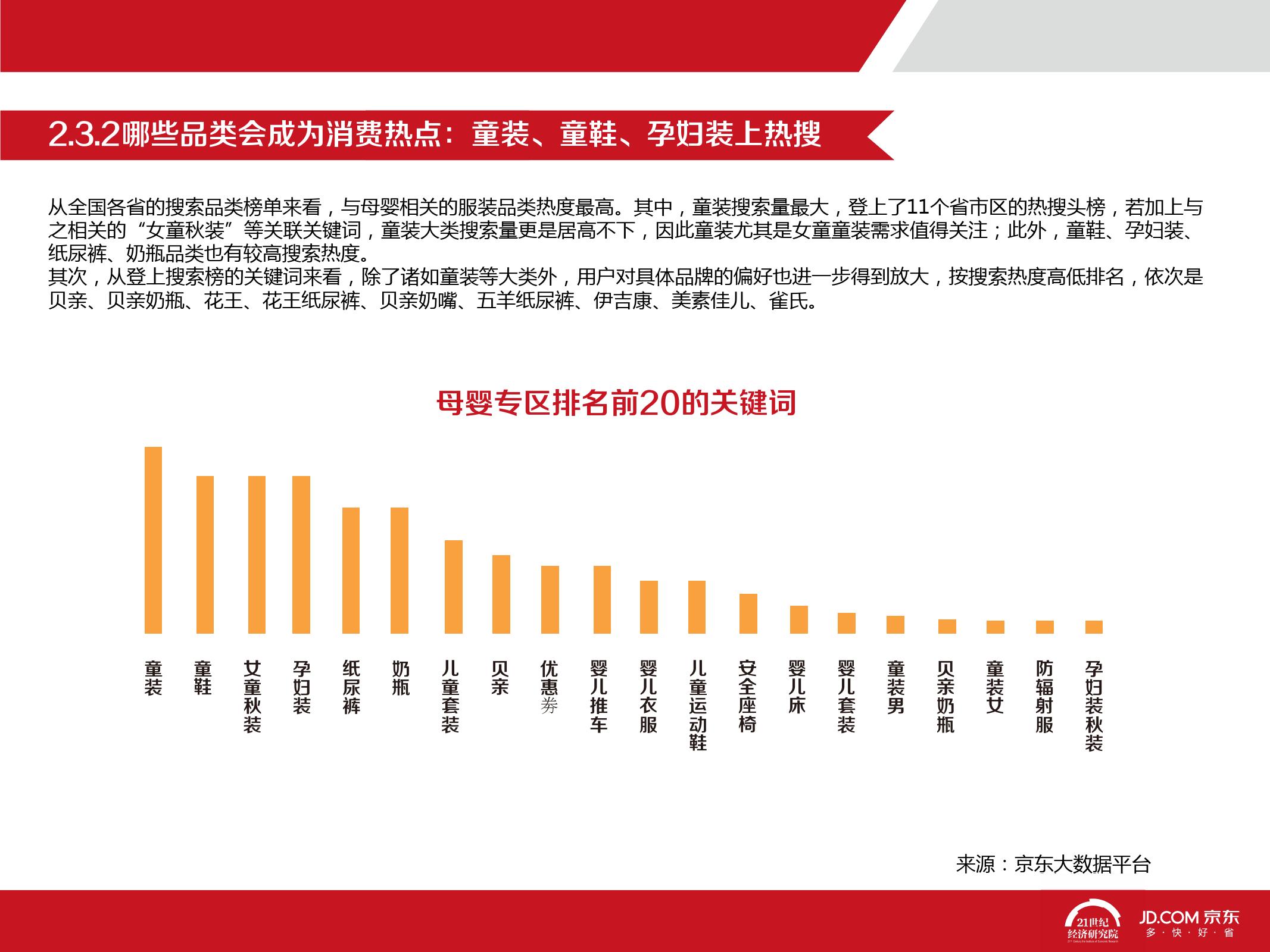 2016中国母婴产品消费趋势报告_000031