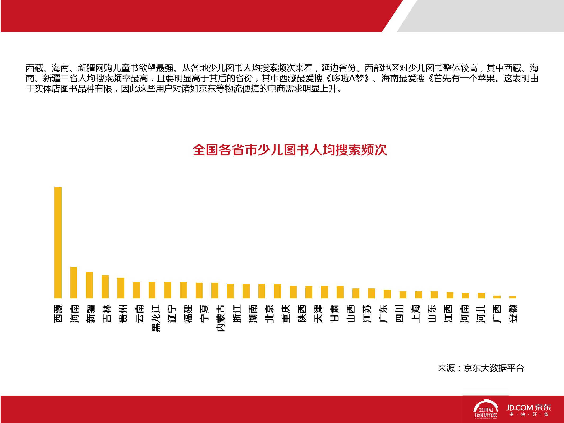 2016中国母婴产品消费趋势报告_000034