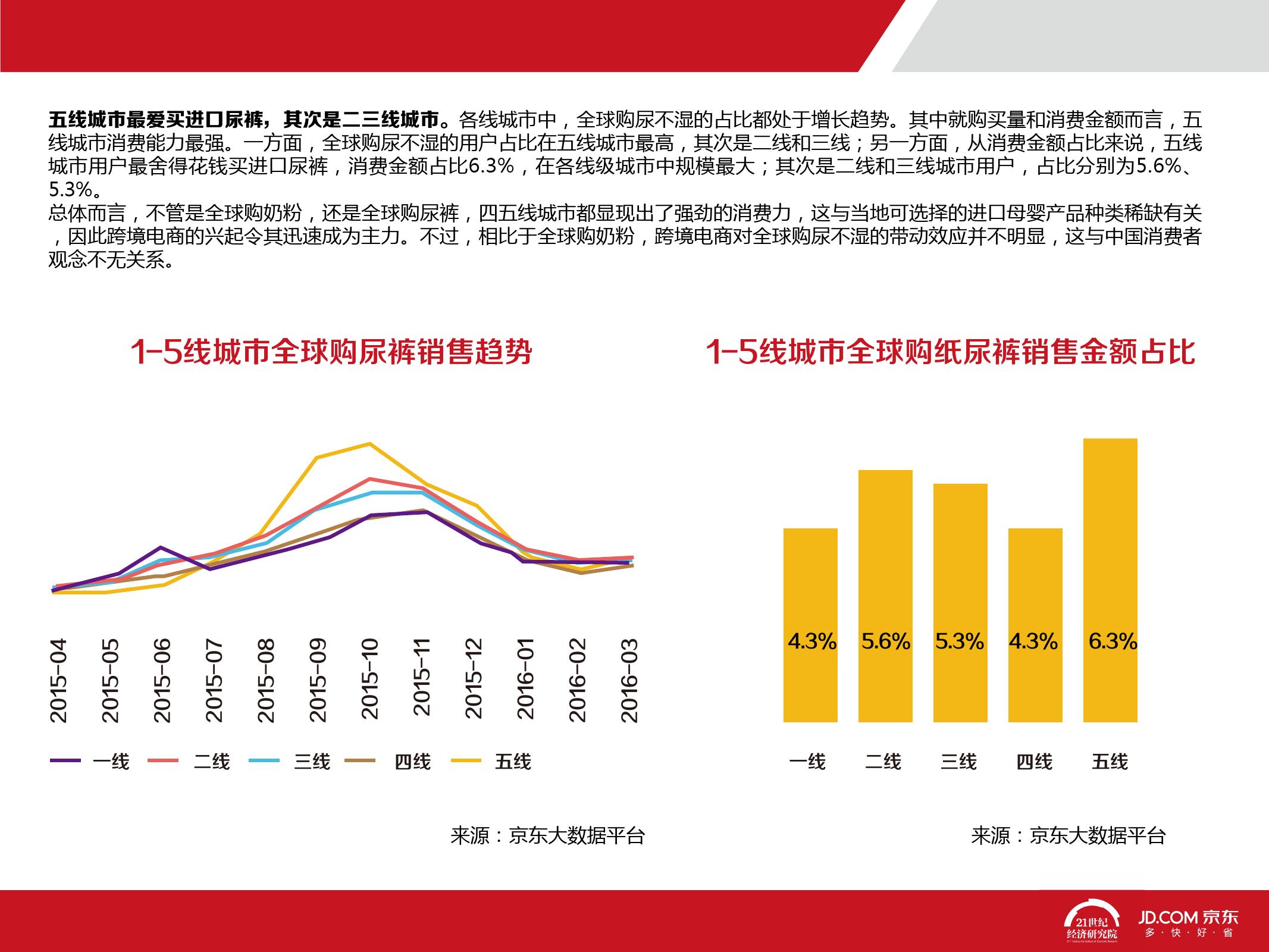 2016中国母婴产品消费趋势报告_000039