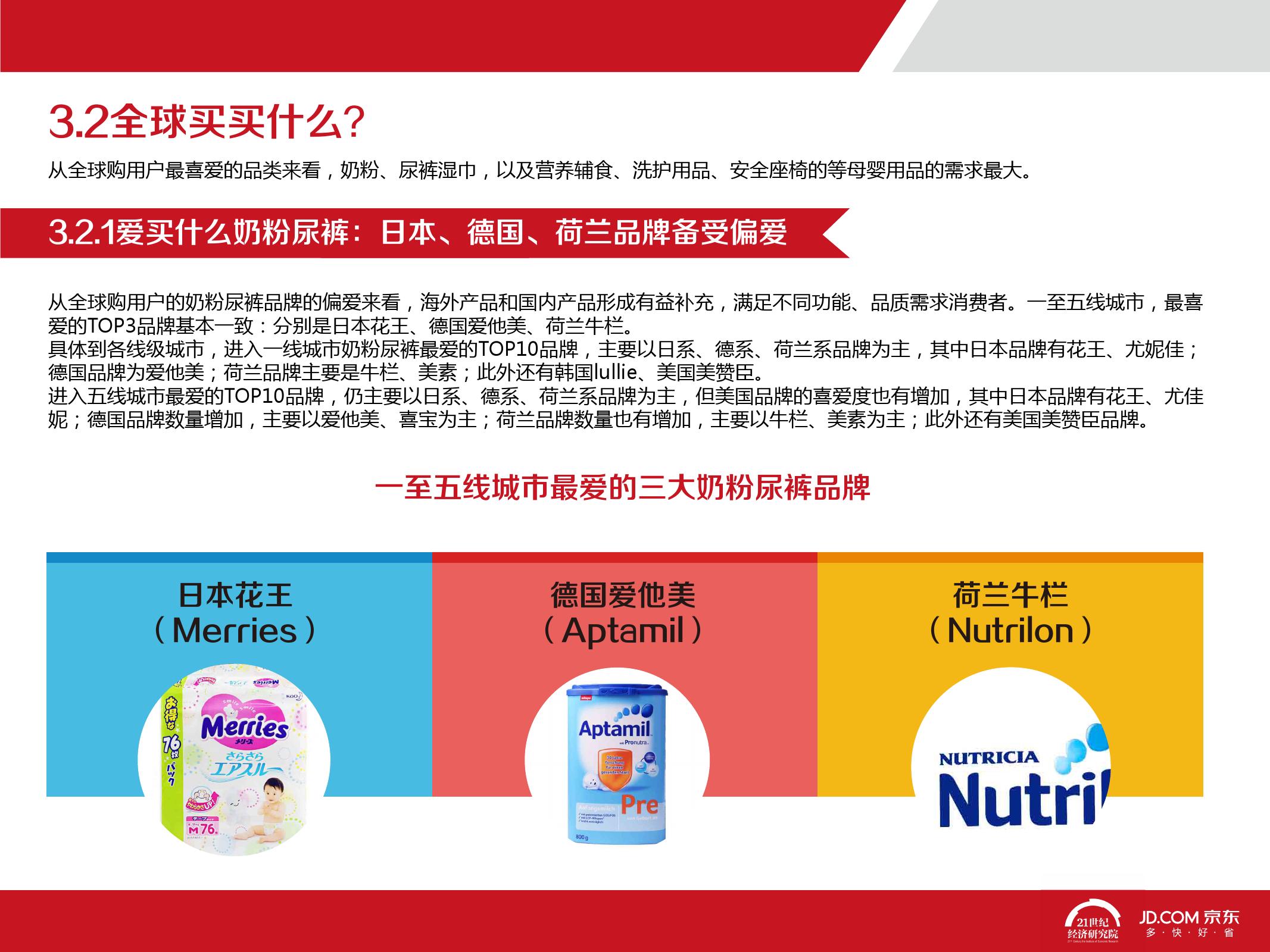 2016中国母婴产品消费趋势报告_000040