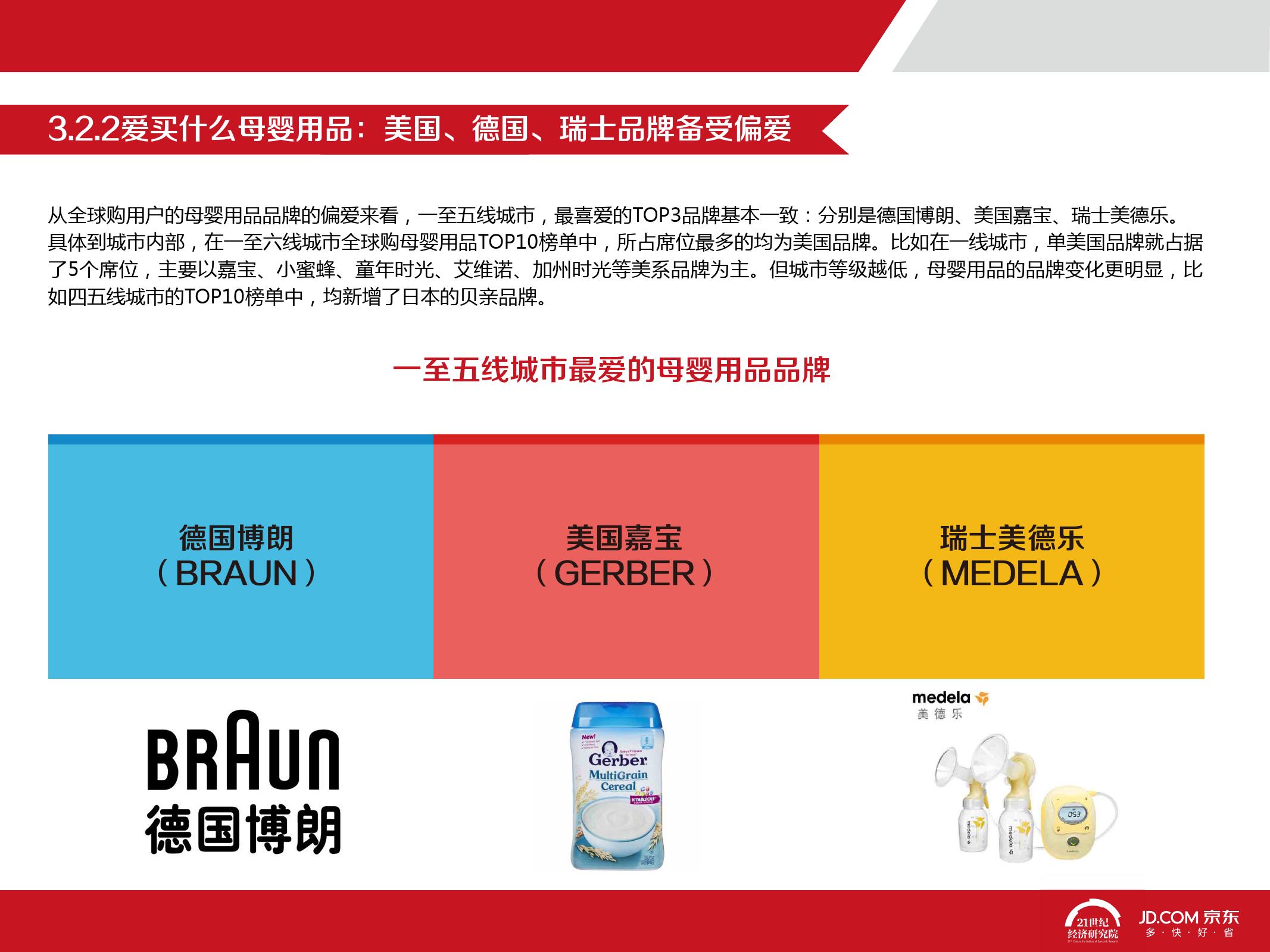 2016中国母婴产品消费趋势报告_000041