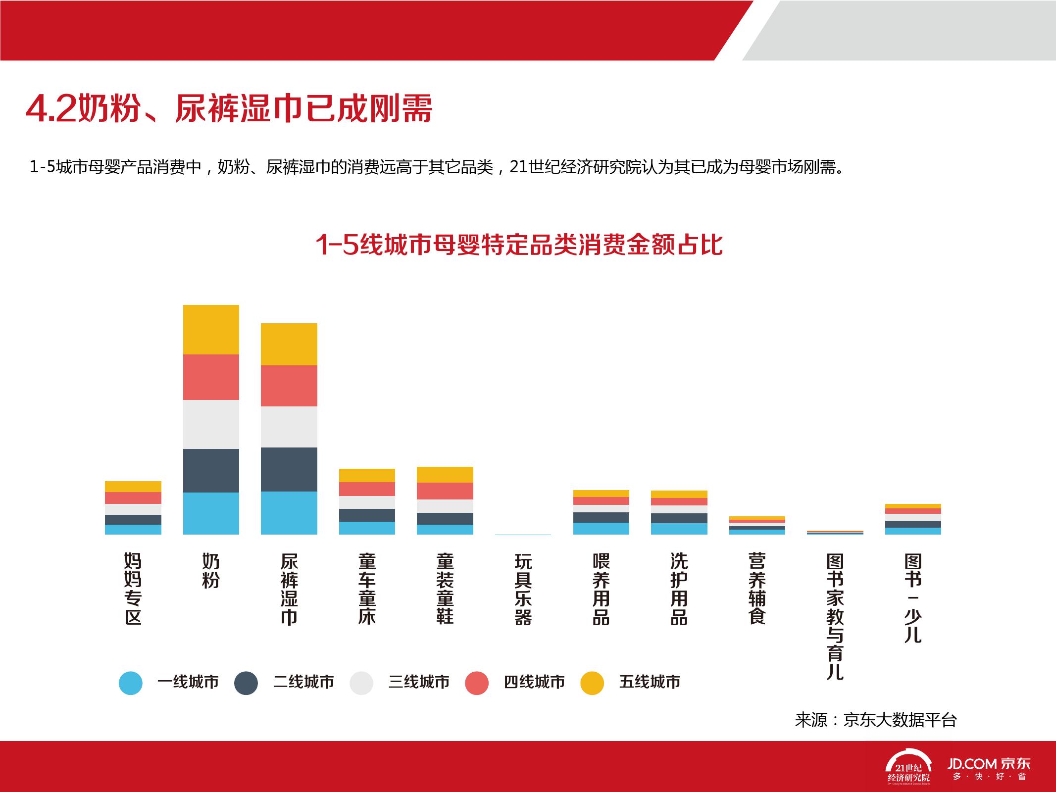 2016中国母婴产品消费趋势报告_000045