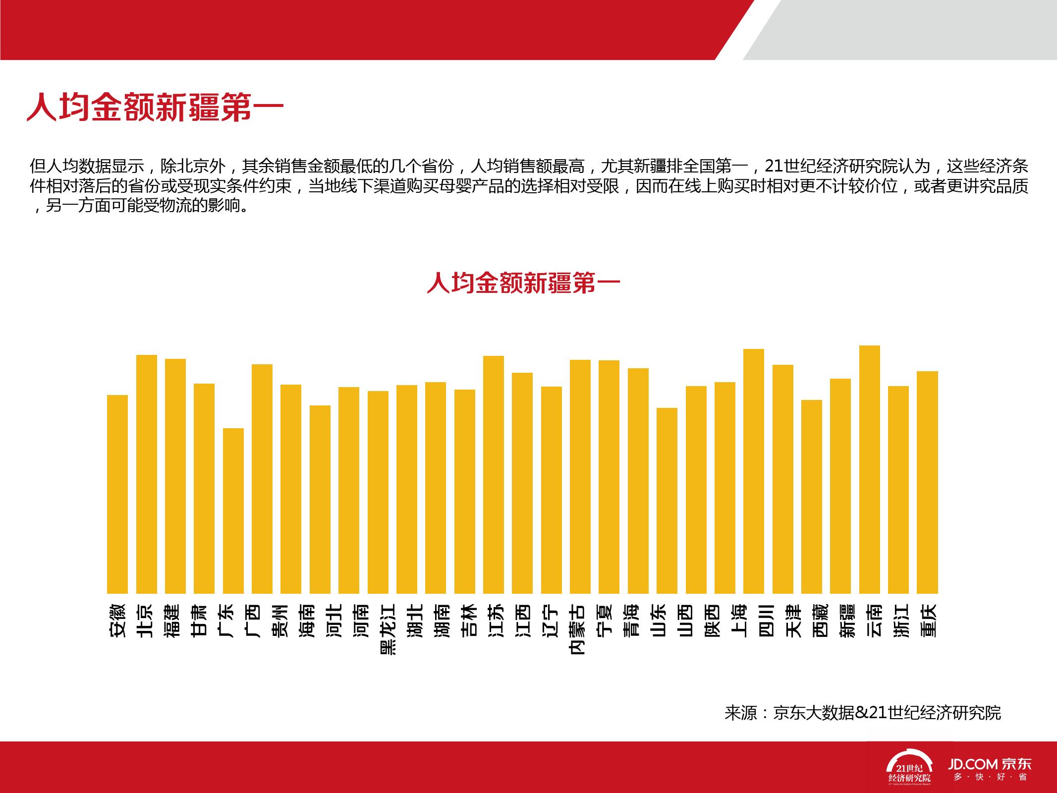 2016中国母婴产品消费趋势报告_000047