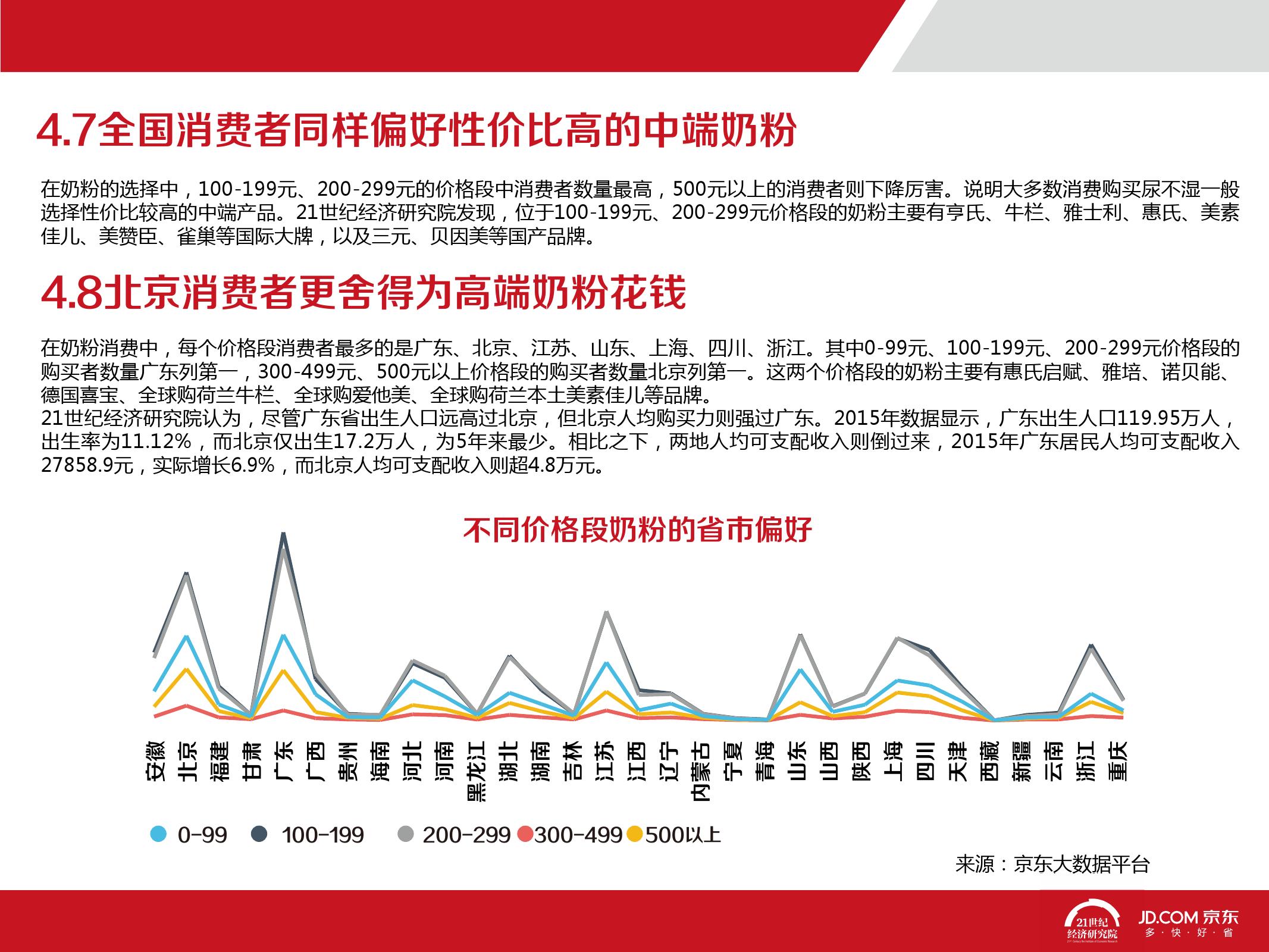 2016中国母婴产品消费趋势报告_000050