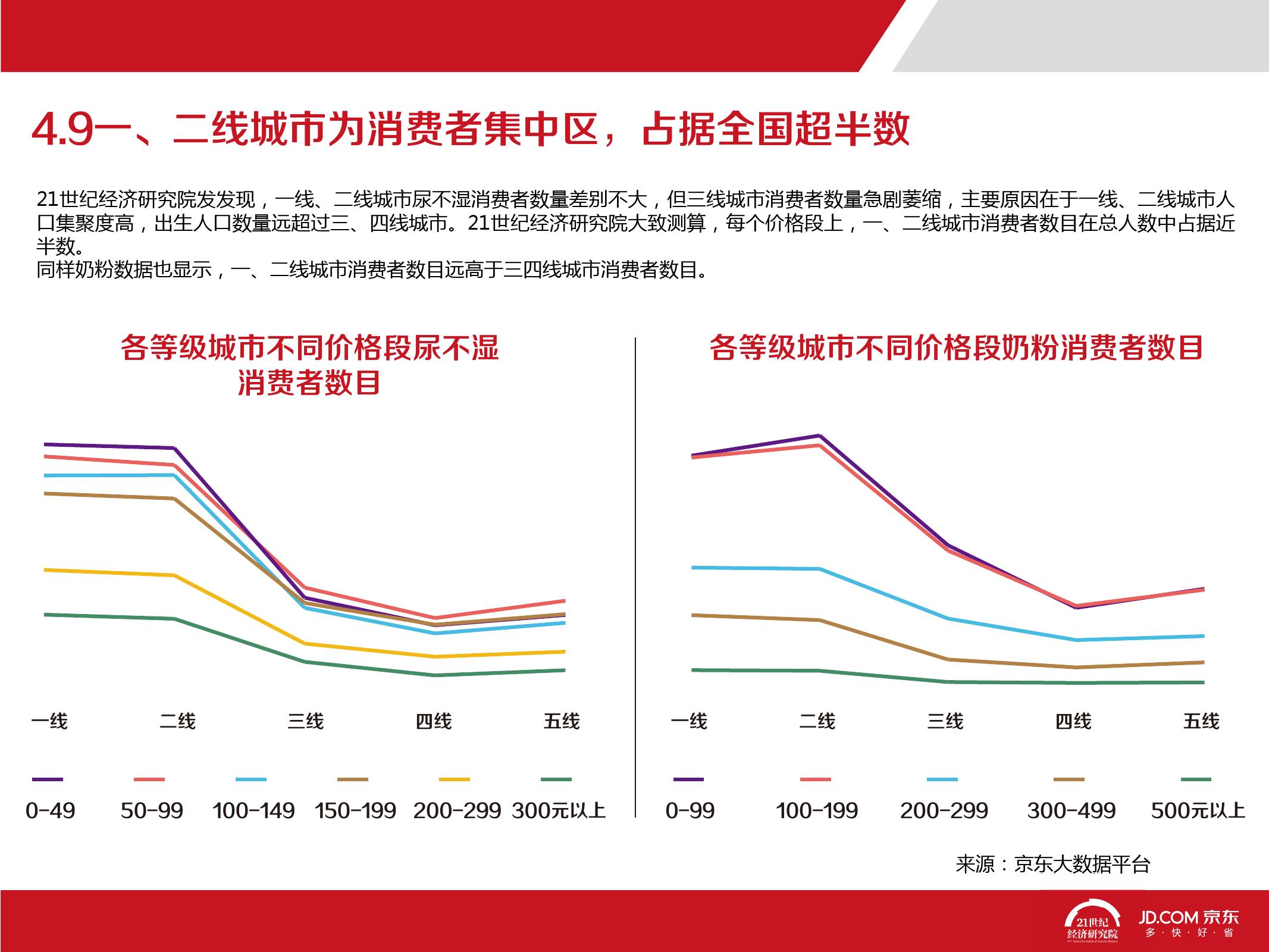 2016中国母婴产品消费趋势报告_000051