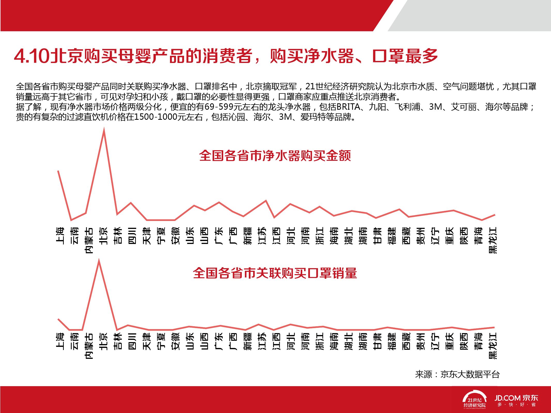 2016中国母婴产品消费趋势报告_000052
