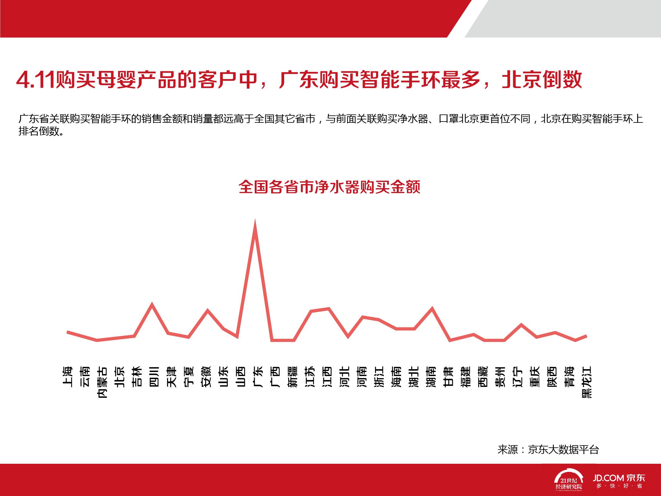 2016中国母婴产品消费趋势报告_000053