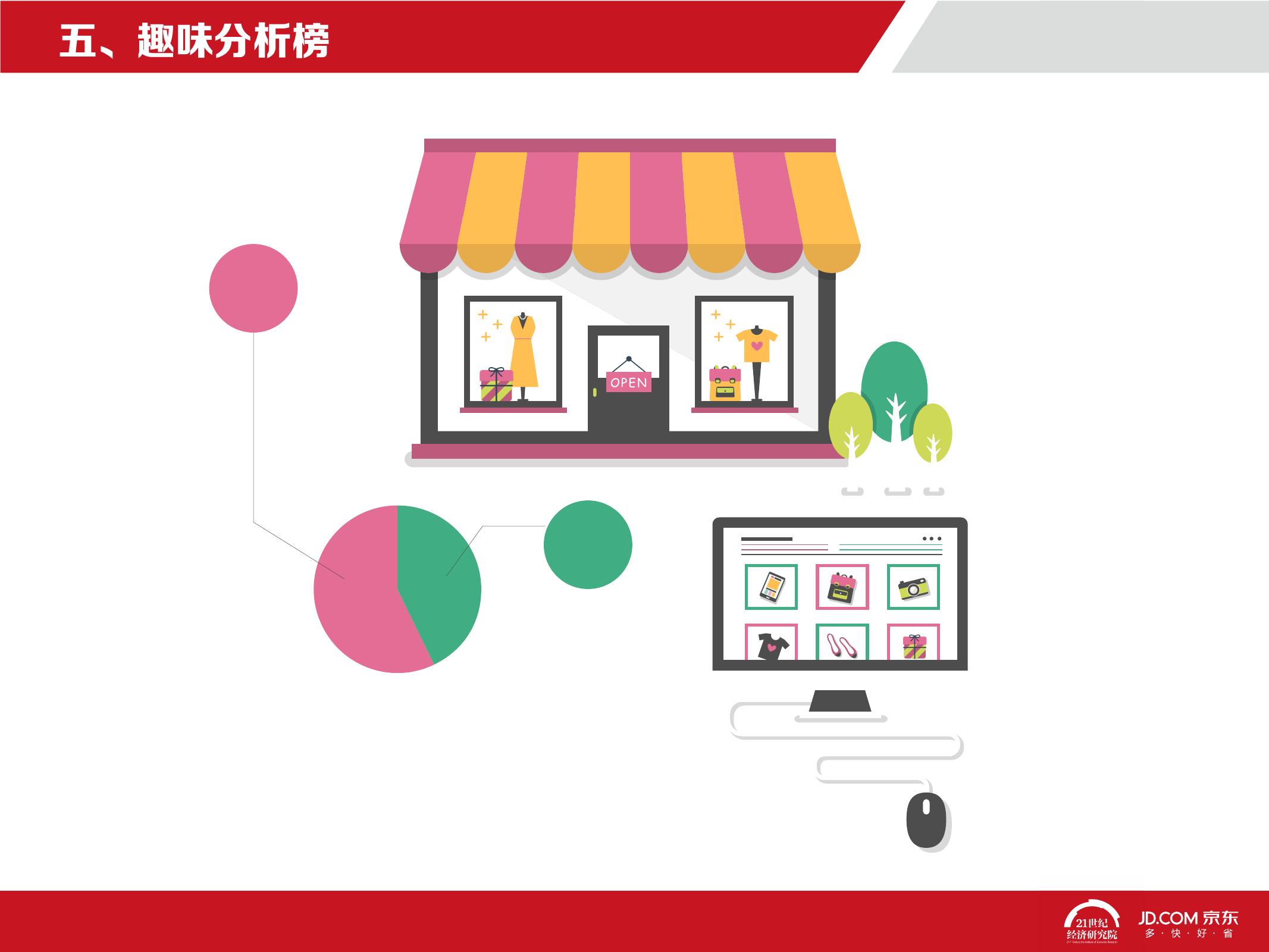 2016中国母婴产品消费趋势报告_000054