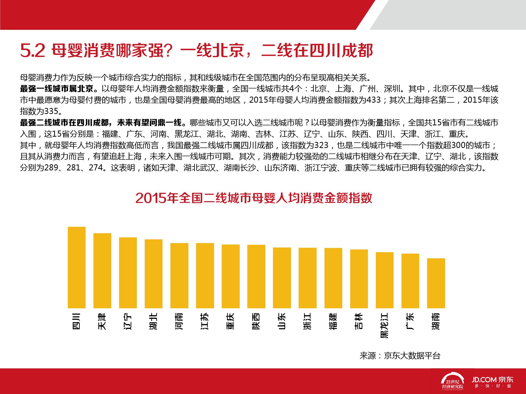 2016中国母婴产品消费趋势报告_000058