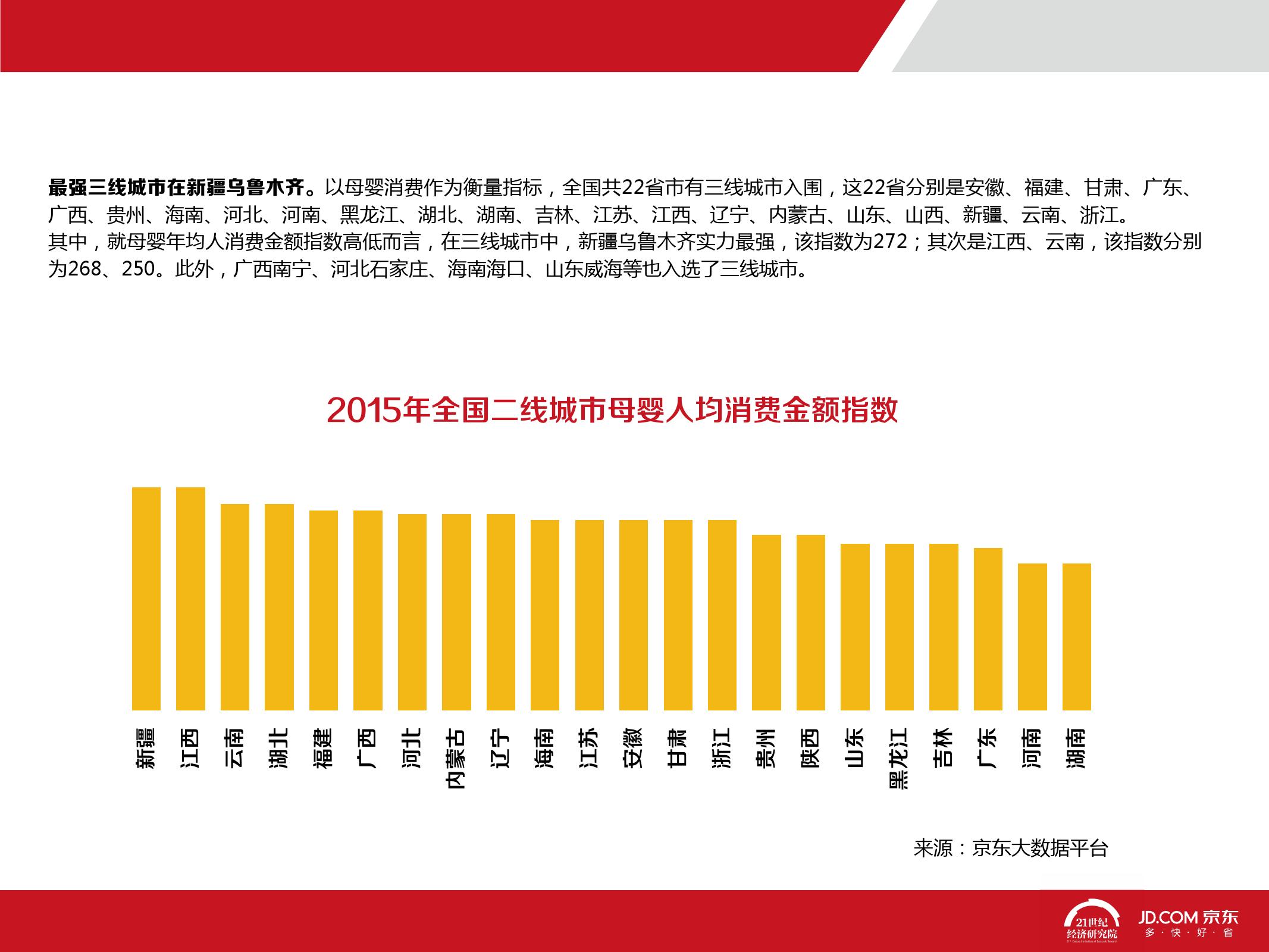 2016中国母婴产品消费趋势报告_000059