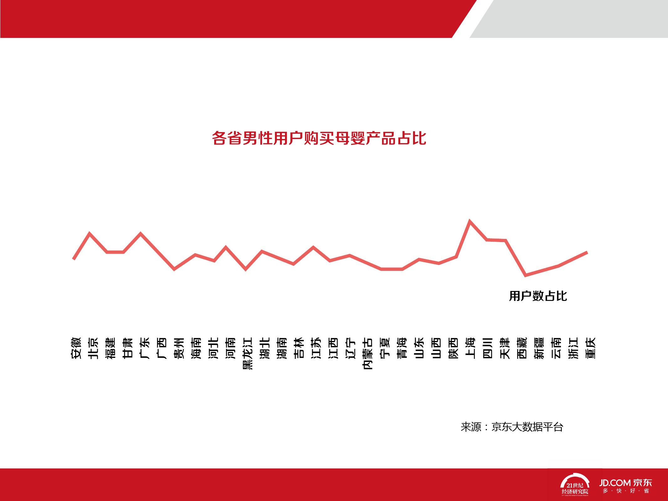 2016中国母婴产品消费趋势报告_000061
