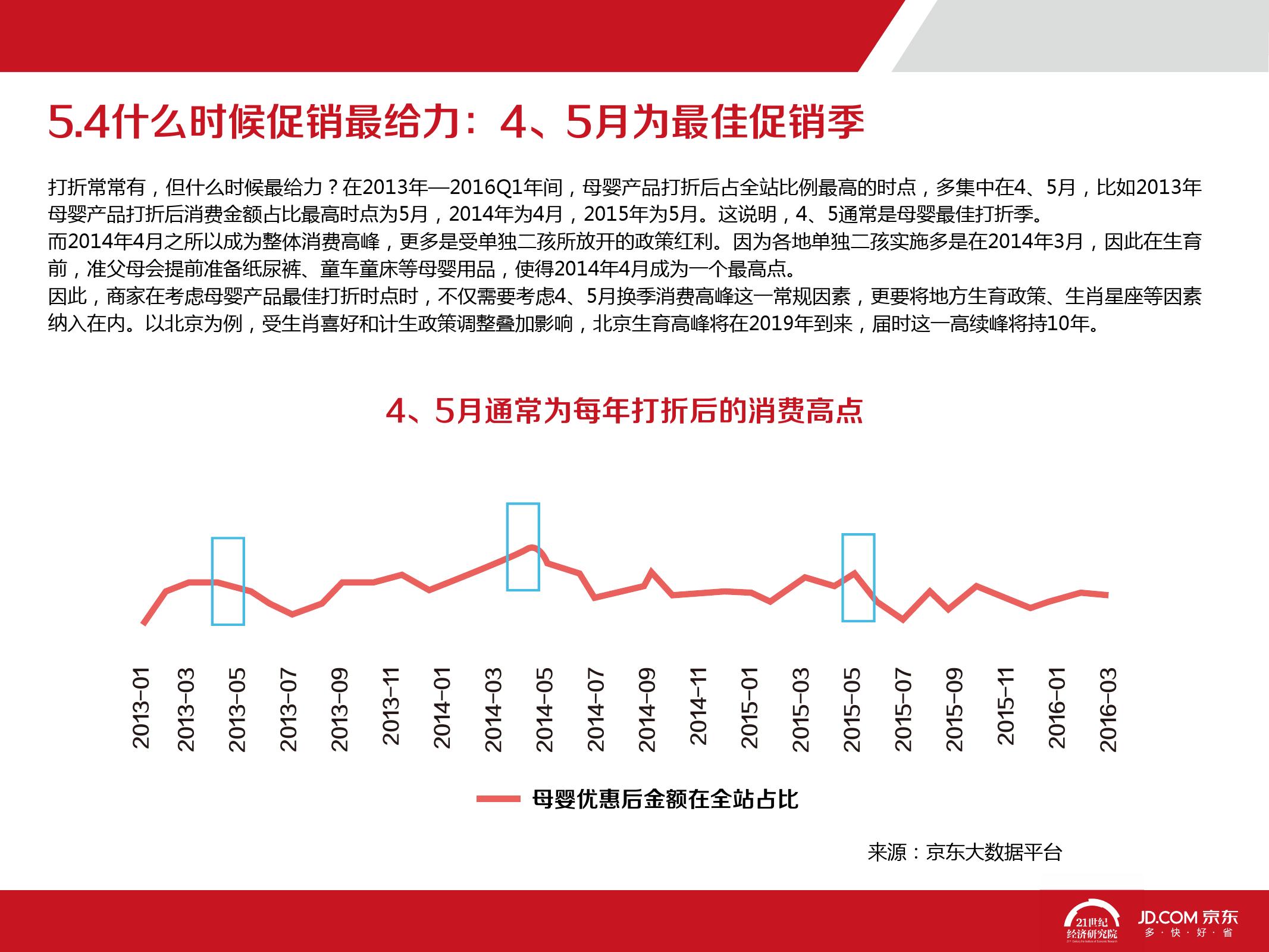 2016中国母婴产品消费趋势报告_000062
