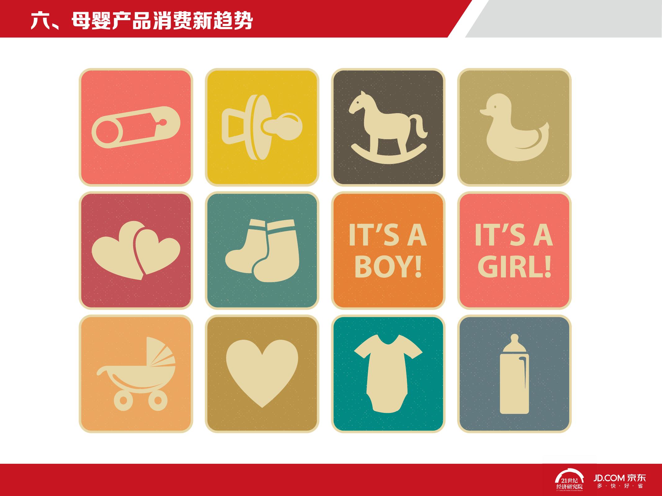 2016中国母婴产品消费趋势报告_000063